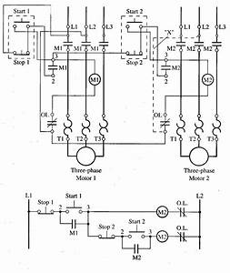 sequence controls for motor starters With ladder logic diagram and explain how it starts up the electric motor