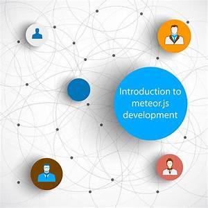 Introduction to meteorjs development coursera for Meteor js template