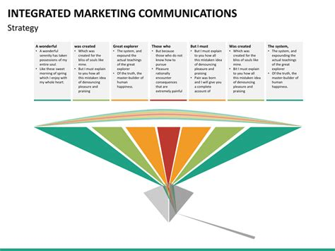 Integrated Marketing Communications Plan Template by Integrated Marketing Communications Powerpoint Template