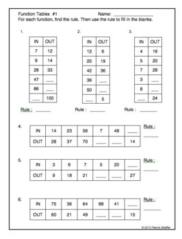 function tables 4 worksheets all 4 operations