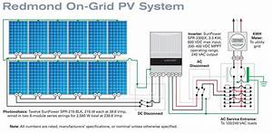 Image Result For Solar Power Grid Connection Diagram
