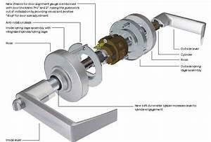 Schlage Fe595 Parts Diagram