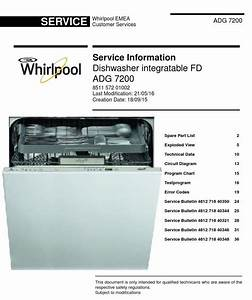 Whirlpool Adg 7200 Dishwasher Service Information Manual