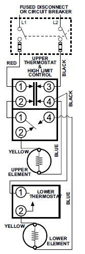 mobile home electrical service pole overhead wiring diagram diy mobile home repair