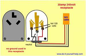 3 Prong Range Outlet Wiring Diagram Sample