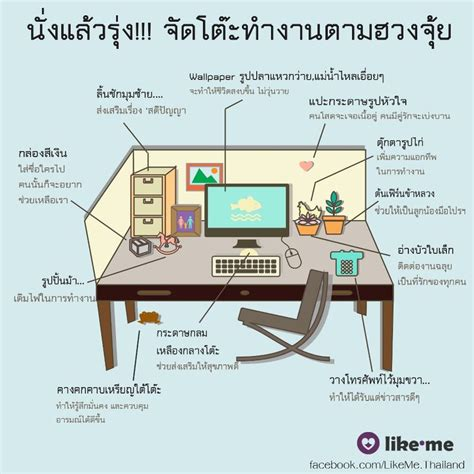 bureau feng shui feng shui working desk น งแล วร ง