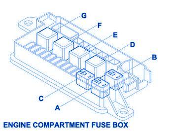 mini cooper    fuse boxblock circuit breaker diagram carfusebox