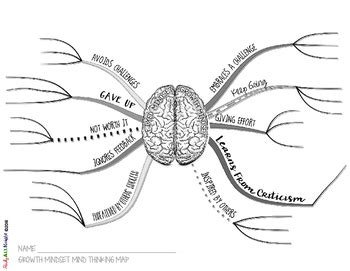 growth mindset activity mind maps writing creativity