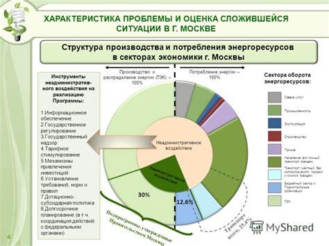 Энергосбережение при производстве и распределении энергии и энергоносителей . Газогенераторы МСД