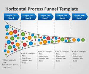 free horizontal process funnel powerpoint template free With marketing pipeline template