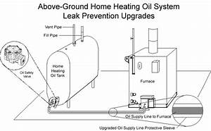 Massachusetts Real Estate News  A Reminder  Homeowner Oil
