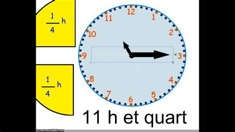 Modification De L Heure by Lire L Heure