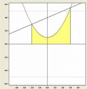 Stammfunktion Berechnen Online : fl che zwischem 2 graphen berechnen integralrech onlinemathe das mathe forum ~ Themetempest.com Abrechnung