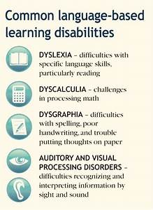 25+ best ideas about Dysgraphia on Pinterest ...