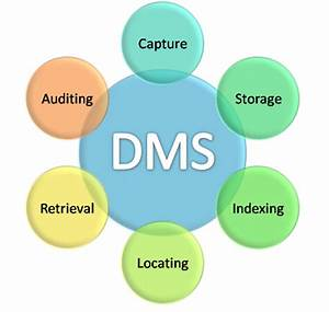 dms fortheiasi With how document management system works