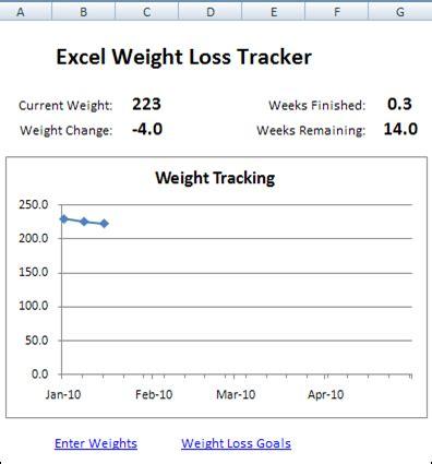 excel weight loss tracker contextures blog