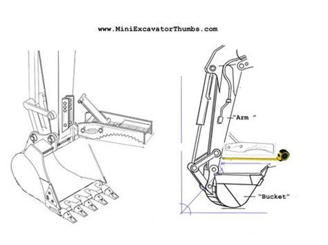 size chart  excavator thumb attachment wwwminiexcavatorthumbscom