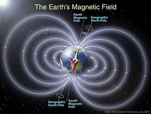 Earth U0026 39 S Magnetic Field Could Take Longer To Flip Than