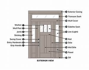 Custom Door Anatomy