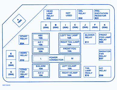 95 Hyundai Accent Fuse Box Diagram by Hyundai Tiburon 2000 Fuse Box Block Circuit Breaker