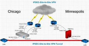Vpn On Demand  10 7 2    U2013 Ecessa Support
