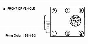Ignition Wiring Distriubtor To Spark Plug 1992 Chevy S10 4