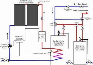 Adventures In Solar Hot Water  System Schematic