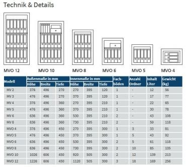 News Produkte Archivmodulares Ueberdachungssystem by L 246 Sungen Statt Nur Produkte Bopp Solutions Ag