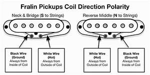 Fralin Steel Pole 42 Guitar Pickups  Bright  Clear P90