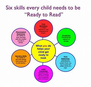 Home - Early Childhood Literacy