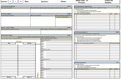 a3 problem solving template tpm and a3 problem solving weigh label