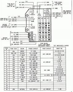 Skoda Octavia Fuse Box Diagram 1999 Plymouth Voyager Wiring Diagrams Throughout