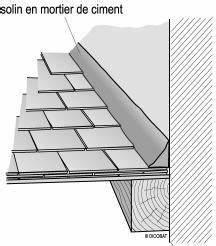 Solin Zinc Bavette Plomb Brico Dépôt : etanch it toiture terrasse bien acheter bien r nover ~ Dailycaller-alerts.com Idées de Décoration