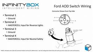 Neutral Safety  U2022 Infinitybox