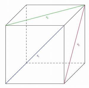 Diagonal Berechnen : fl chendiagonale eines w rfels ~ Themetempest.com Abrechnung