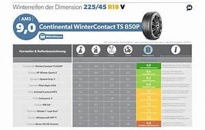 215 45 R18 Winterreifen : winterreifen 2017 tests im berblick ratgeber ~ Kayakingforconservation.com Haus und Dekorationen