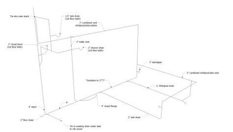 Finishing Basement Adding Bathroom Review Plans