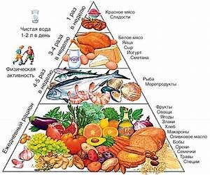 Лекарство при диабете и патологии печени
