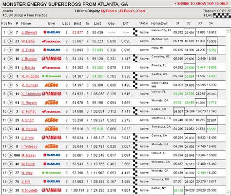 pro motocross live timing atlanta practice discussion thread