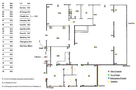 cablage electrique cuisine conseils rénovation installation électrique domestique