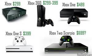 Project Scorpio Xbox One Price