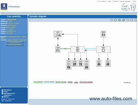 Peugeot Wiring Diagrams Repair Manuals Download