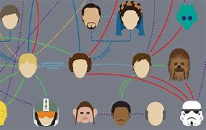 Visualize the Intergalactic Saga With 'Star Wars' Family ...