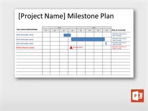 Project Milestone Template Excel Milestone Plan Project Templates Guru