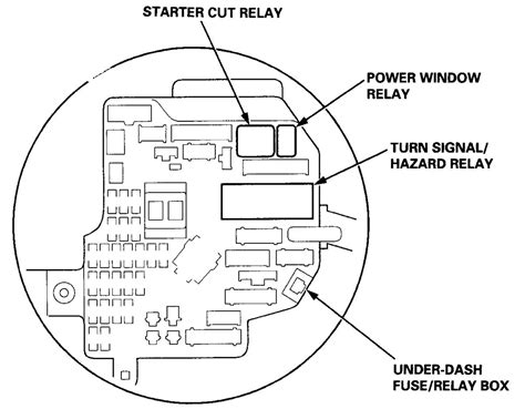 Acura Wiring Diagrams Fuse Panel