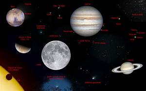 The Solar System Labeled - Pics about space
