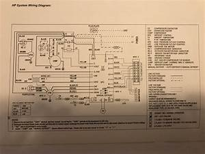 Midea Heat Pump Question - Hvac