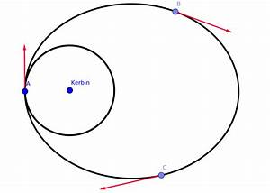 File Simple Orbit Diagram Svg