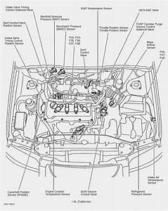 Z5 Engine Diagram Quiz In 2020
