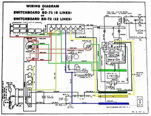 Telephone Switchboard Diagram